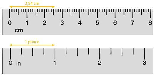 120 cm en pouces